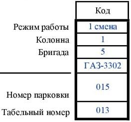 Путевой лист коды