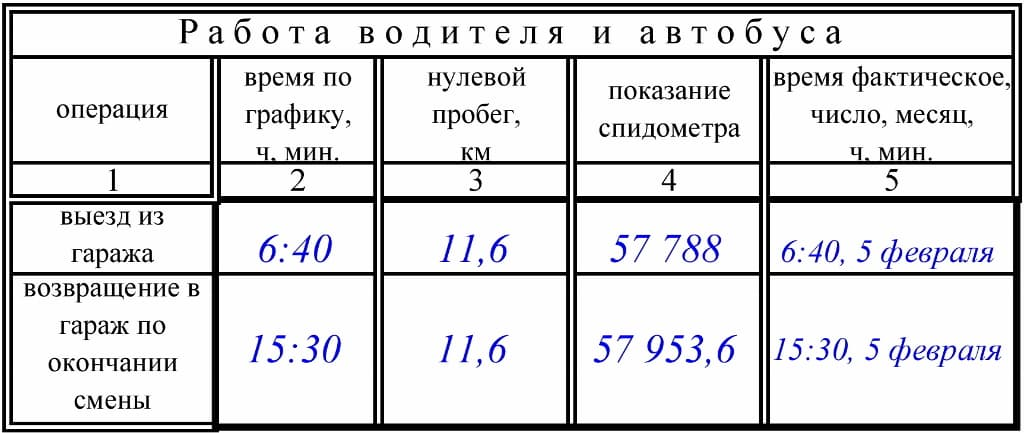 путевой лист автобуса - работа водителя и автобуса